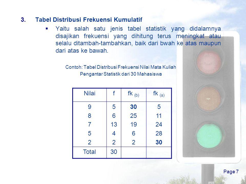 Page 6 2.Tabel Distribusi Frekuensi Data Kelompokkan  Yaitu salah satu jenis tabel statistik yang didalamnya disajikan frekuensi dari data angka; dim
