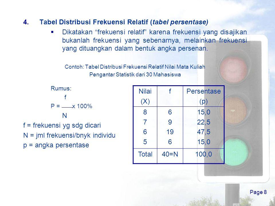 Page 7 3.Tabel Distribusi Frekuensi Kumulatif  Yaitu salah satu jenis tabel statistik yang didalamnya disajikan frekuensi yang dihitung terus meningk