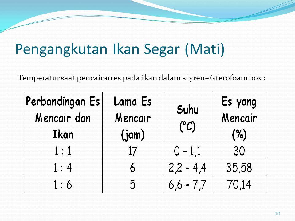 10 Pengangkutan Ikan Segar (Mati) Temperatur saat pencairan es pada ikan dalam styrene/sterofoam box :