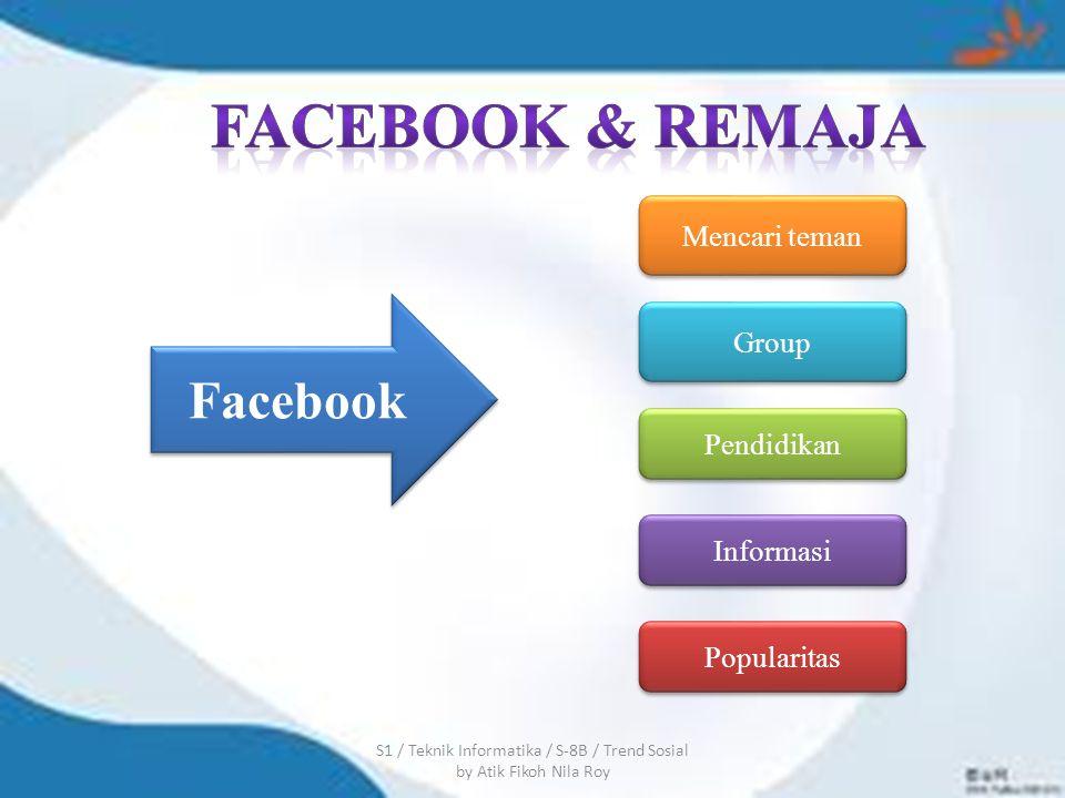 Facebook Informasi Mencari teman Group Pendidikan Popularitas S1 / Teknik Informatika / S-8B / Trend Sosial by Atik Fikoh Nila Roy