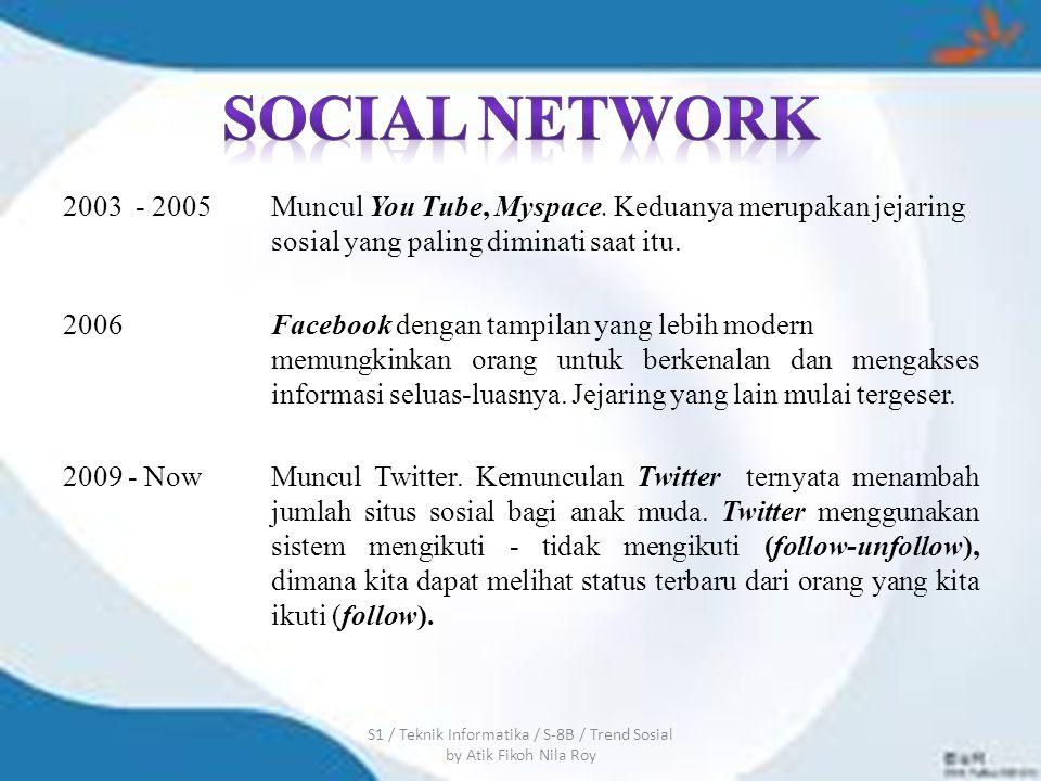 2003 - 2005Muncul You Tube, Myspace.