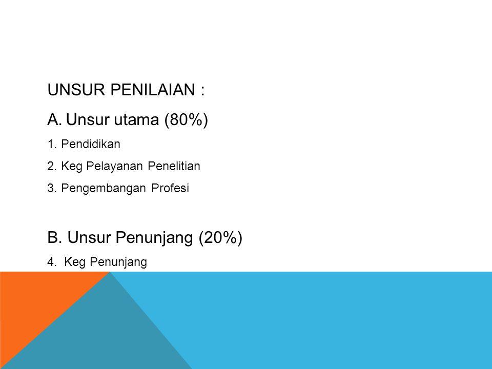 UNSUR PENILAIAN : A.Unsur utama (80%) 1. Pendidikan 2. Keg Pelayanan Penelitian 3. Pengembangan Profesi B. Unsur Penunjang (20%) 4. Keg Penunjang