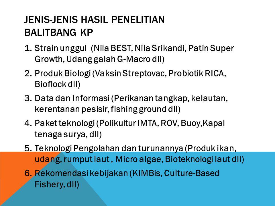 JENIS-JENIS HASIL PENELITIAN BALITBANG KP 1.Strain unggul (Nila BEST, Nila Srikandi, Patin Super Growth, Udang galah G-Macro dll) 2.Produk Biologi (Va