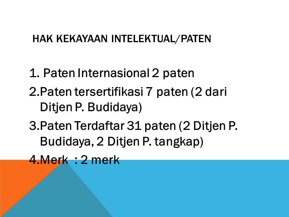 HAK KEKAYAAN INTELEKTUAL/PATEN 1. Paten Internasional 2 paten 2.Paten tersertifikasi 7 paten (2 dari Ditjen P. Budidaya) 3.Paten Terdaftar 31 paten (2