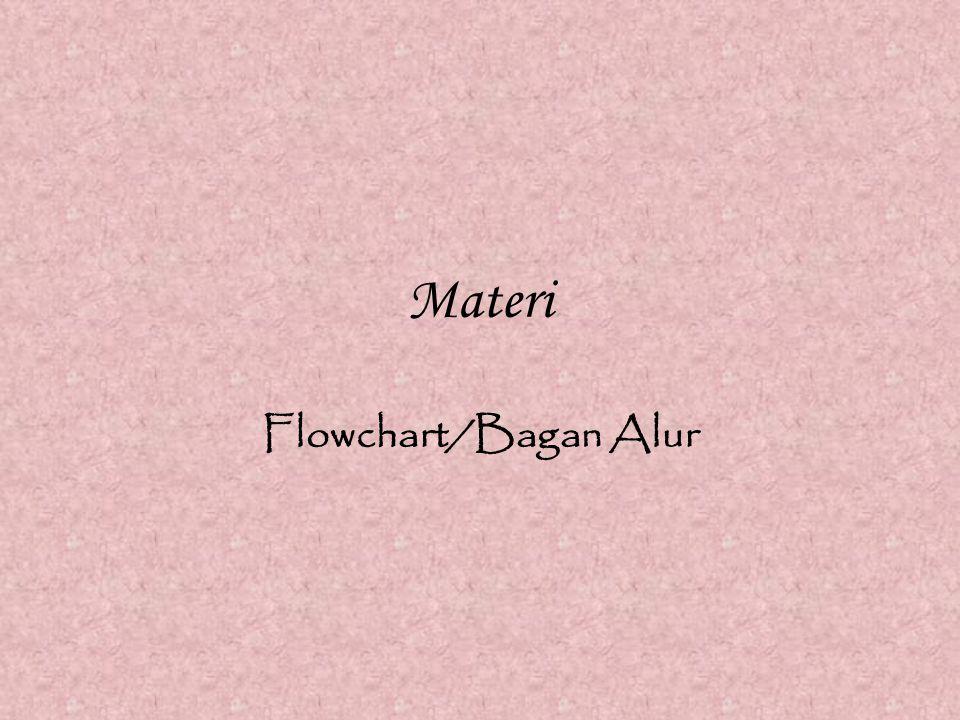 Definisi Flowchart Flowchart atau Bagan alir adalah bagan (chart) yang menunjukkan alir (flow) di dalam program atau prosedur sistem secara logika.