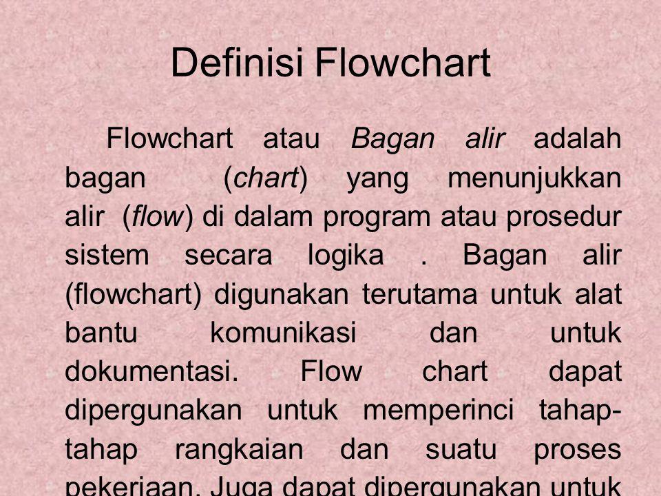 Definisi Flowchart Flowchart atau Bagan alir adalah bagan (chart) yang menunjukkan alir (flow) di dalam program atau prosedur sistem secara logika. Ba