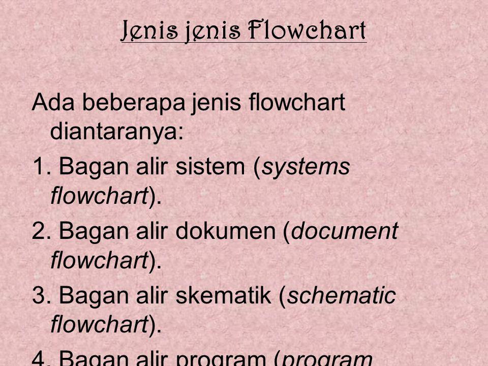 Jenis jenis Flowchart Ada beberapa jenis flowchart diantaranya: 1. Bagan alir sistem (systems flowchart). 2. Bagan alir dokumen (document flowchart).