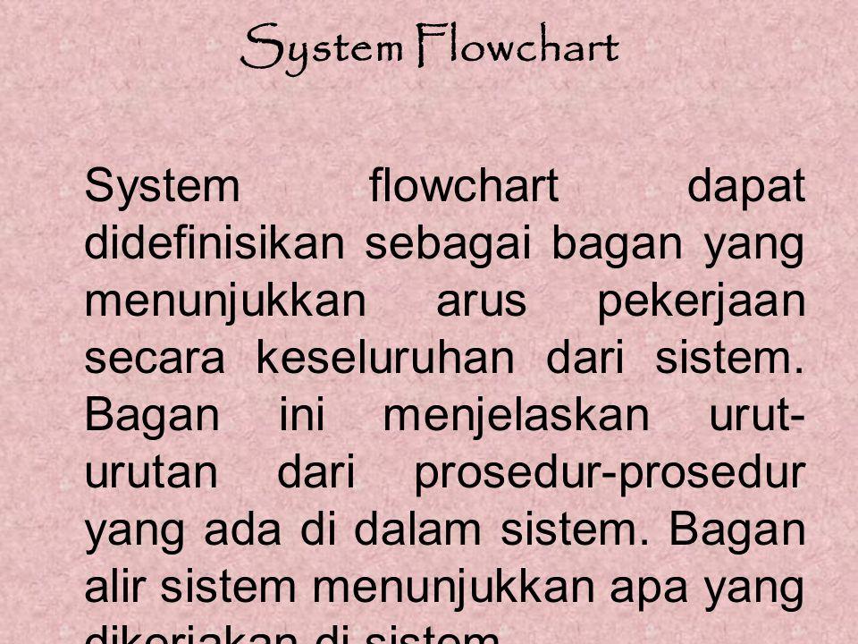 System Flowchart System flowchart dapat didefinisikan sebagai bagan yang menunjukkan arus pekerjaan secara keseluruhan dari sistem. Bagan ini menjelas