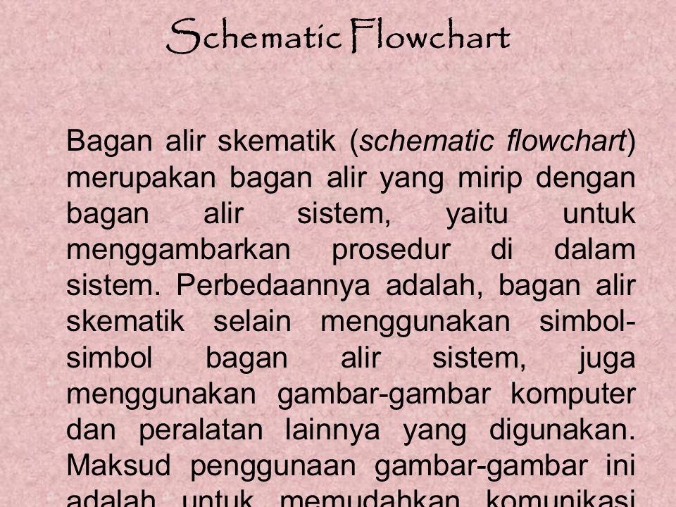 Schematic Flowchart Bagan alir skematik (schematic flowchart) merupakan bagan alir yang mirip dengan bagan alir sistem, yaitu untuk menggambarkan pros