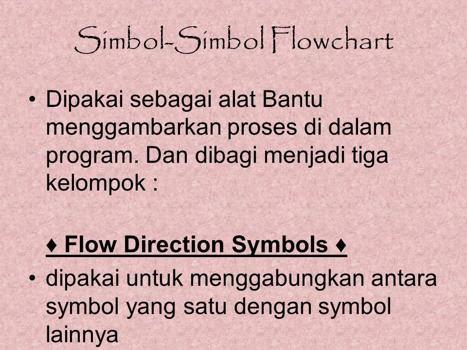 Simbol-Simbol Flowchart Dipakai sebagai alat Bantu menggambarkan proses di dalam program. Dan dibagi menjadi tiga kelompok : ♦ Flow Direction Symbols
