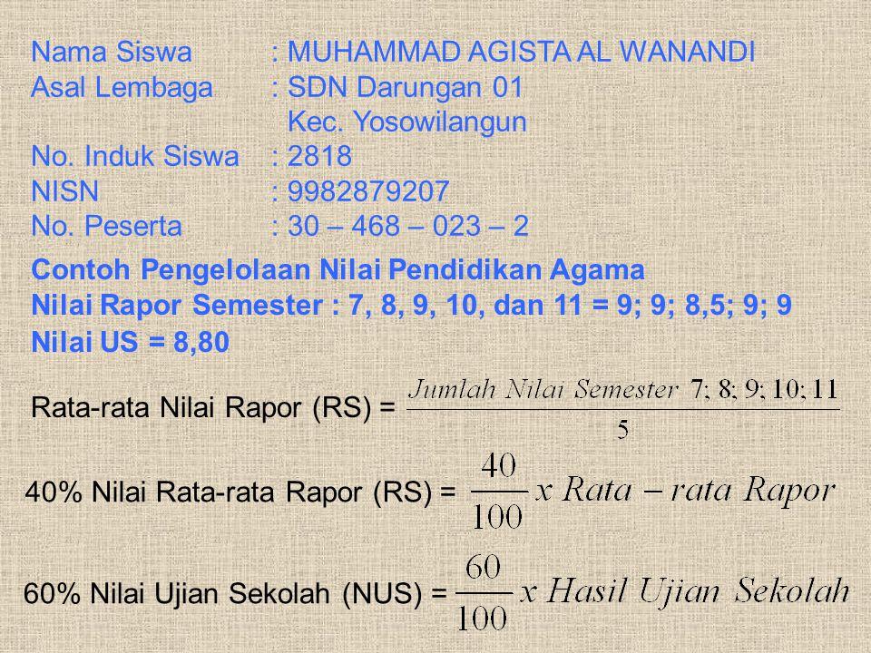 Nama Siswa: MUHAMMAD AGISTA AL WANANDI Asal Lembaga: SDN Darungan 01 Kec. Yosowilangun No. Induk Siswa: 2818 NISN: 9982879207 No. Peserta: 30 – 468 –