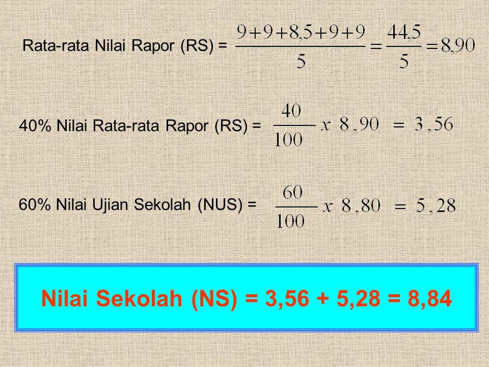 Contoh Pengelolaan Nilai Bahasa Indonesia Nilai Semester : 7, 8, 9, 10, dan 11 = 8; 8; 8,5; 8; 8 Nilai Ujian Sekolah (Semester II) = 8,40 Nilai Ujian Nasional = 9,20 Rata-rata Nilai Rapor (RS) = 40% Nilai Rata-rata Rapor (RS) = 60% Nilai Semester II (NUS) =