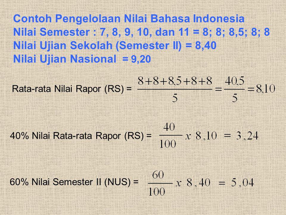 Contoh Pengelolaan Nilai Bahasa Indonesia Nilai Semester : 7, 8, 9, 10, dan 11 = 8; 8; 8,5; 8; 8 Nilai Ujian Sekolah (Semester II) = 8,40 Nilai Ujian