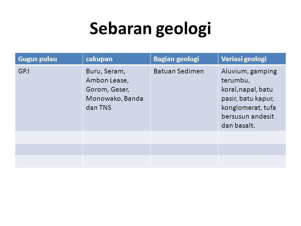 Sebaran geologi Gugus pulaucakupanBagian geologiVariasi geologi GP.IBuru, Seram, Ambon Lease, Gorom, Geser, Monowako, Banda dan TNS Batuan SedimenAluvium, gamping terumbu, koral,napal, batu pasir, batu kapur, konglomerat, tufa bersusun andesit dan basalt.