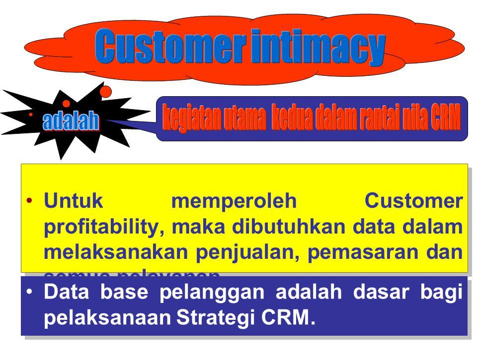 Terdapat tujuh langkah dalam membangun database pelanggan yaitu : 1.Tentukan Kebutuhan informasi 2.Identifikasikan sumber informasi 3.Pilih teknologi database dan hardwarenya.