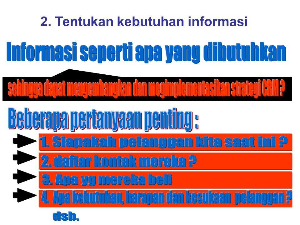 1.Contact data, 2.Sejarah kontak 3.Sejarah transaksi 4.Niat /intentions 5.Kebutuhan 6.Manfaat 7.Harapan 8.Kesukaan 9.Bencmark