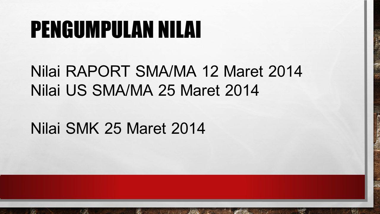 PENGUMPULAN NILAI Nilai RAPORT SMA/MA 12 Maret 2014 Nilai US SMA/MA 25 Maret 2014 Nilai SMK 25 Maret 2014