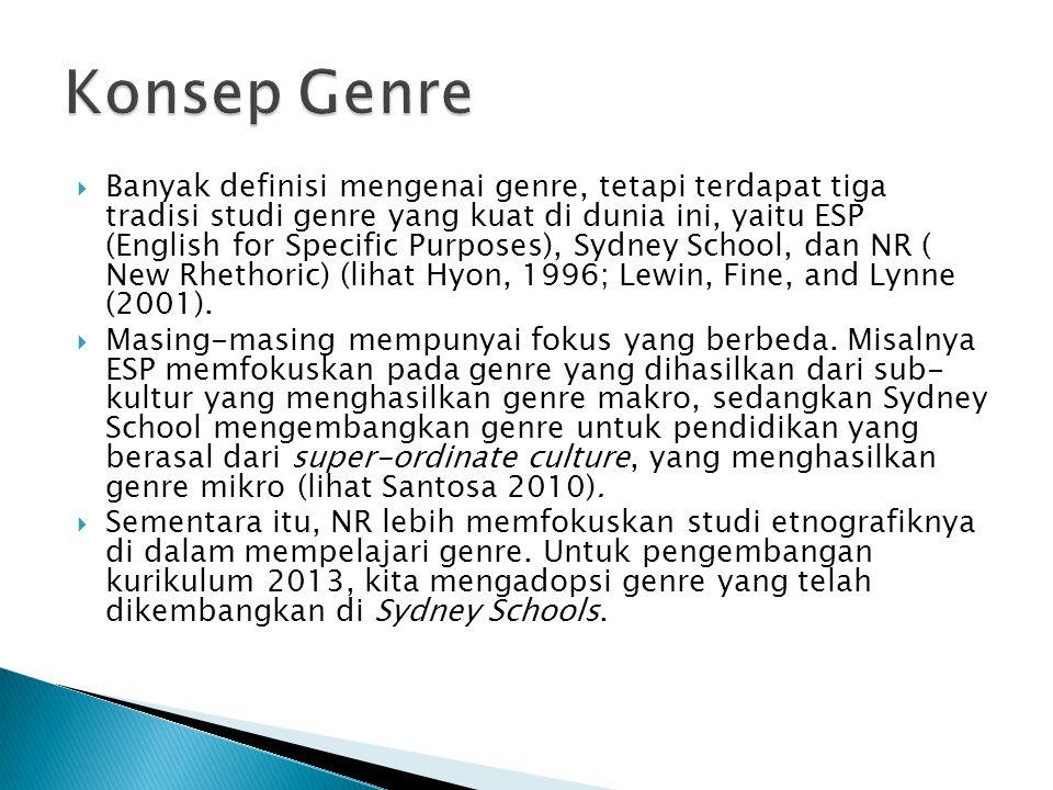  Banyak definisi mengenai genre, tetapi terdapat tiga tradisi studi genre yang kuat di dunia ini, yaitu ESP (English for Specific Purposes), Sydney S