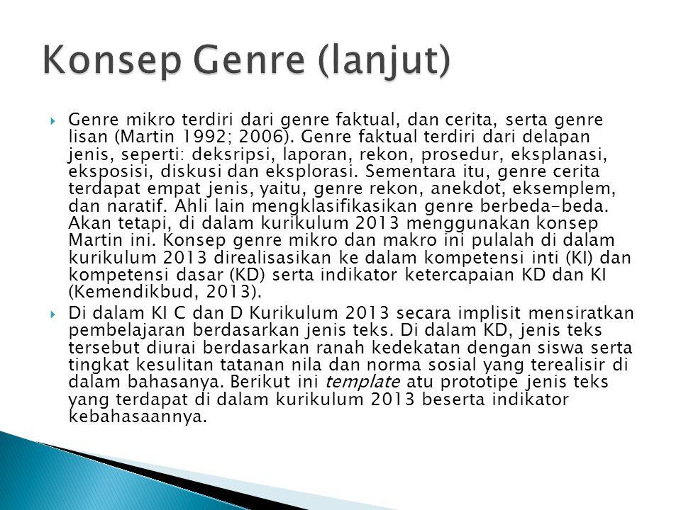  Genre mikro terdiri dari genre faktual, dan cerita, serta genre lisan (Martin 1992; 2006). Genre faktual terdiri dari delapan jenis, seperti: deksri