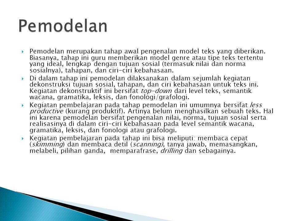  Pemodelan merupakan tahap awal pengenalan model teks yang diberikan. Biasanya, tahap ini guru memberikan model genre atau tipe teks tertentu yang id