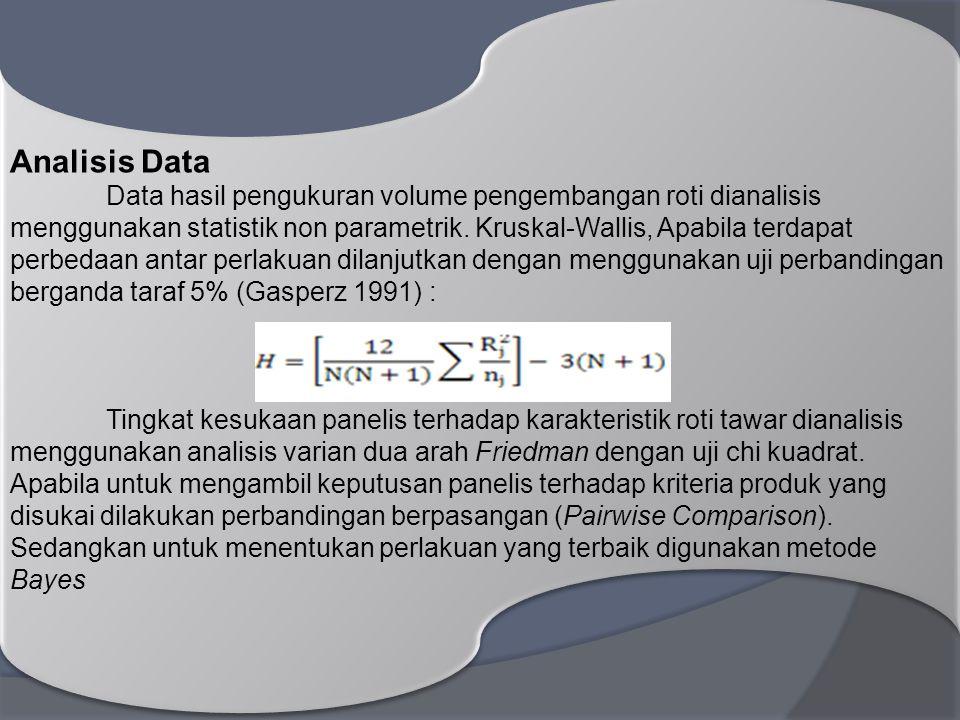 Analisis Data Data hasil pengukuran volume pengembangan roti dianalisis menggunakan statistik non parametrik. Kruskal-Wallis, Apabila terdapat perbeda