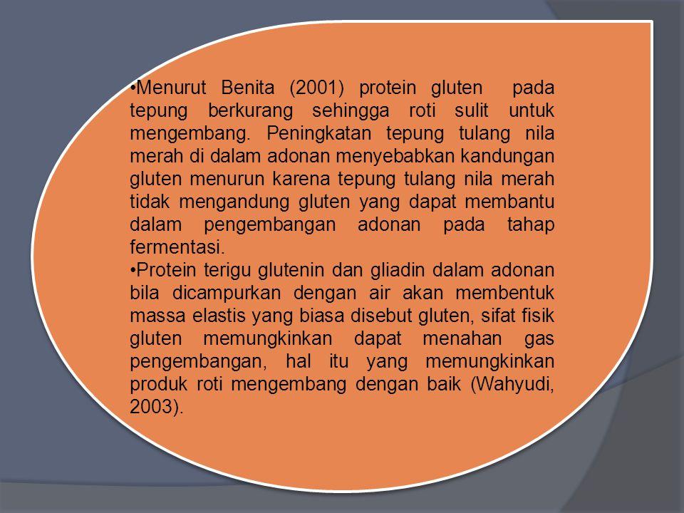 Menurut Benita (2001) protein gluten pada tepung berkurang sehingga roti sulit untuk mengembang.