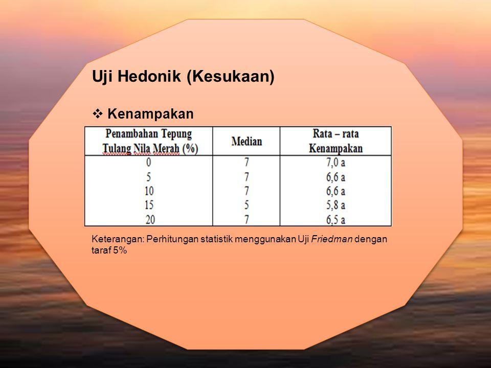 Uji Hedonik (Kesukaan)  Kenampakan Keterangan: Perhitungan statistik menggunakan Uji Friedman dengan taraf 5% Uji Hedonik (Kesukaan)  Kenampakan Ket