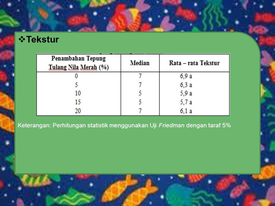  Tekstur Keterangan: Perhitungan statistik menggunakan Uji Friedman dengan taraf 5%