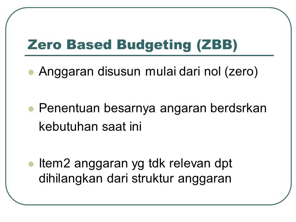 Zero Based Budgeting (ZBB) Anggaran disusun mulai dari nol (zero) Penentuan besarnya angaran berdsrkan kebutuhan saat ini Item2 anggaran yg tdk releva