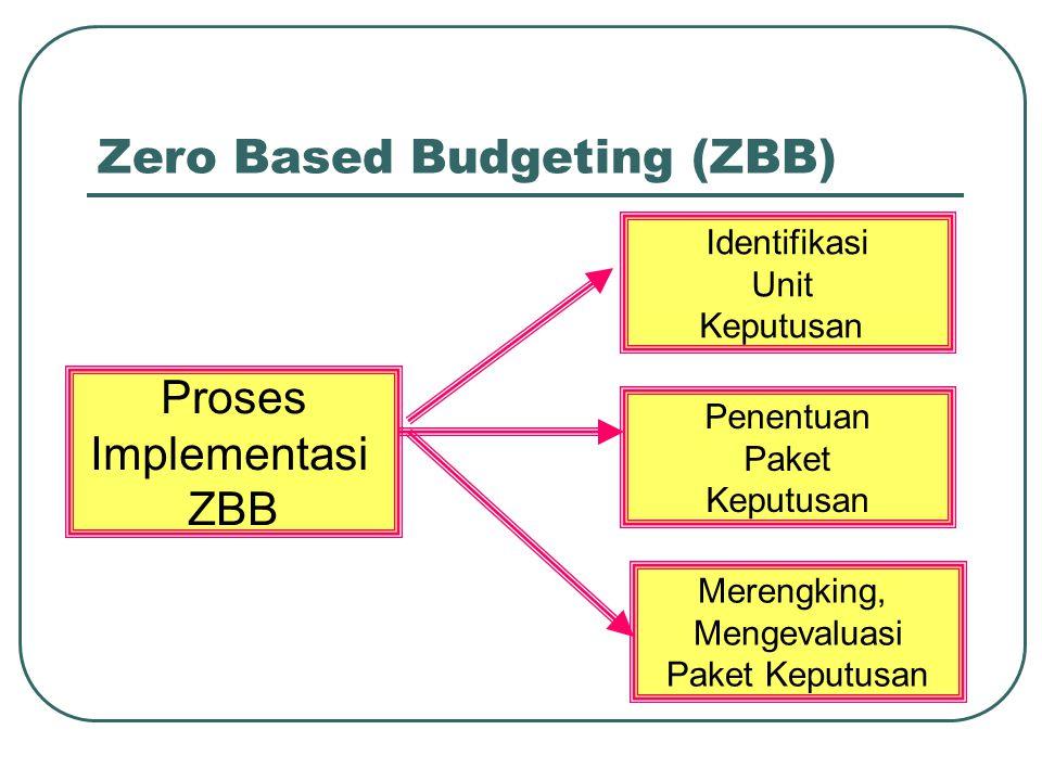 Zero Based Budgeting (ZBB) Proses Implementasi ZBB Merengking, Mengevaluasi Paket Keputusan Penentuan Paket Keputusan Identifikasi Unit Keputusan