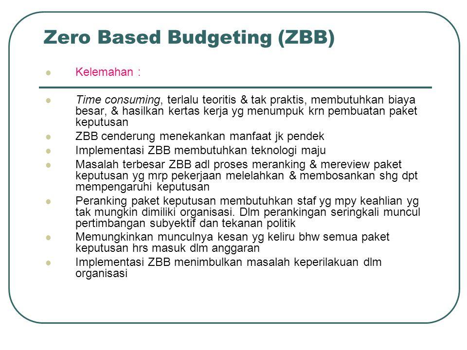 Zero Based Budgeting (ZBB) Kelemahan : Time consuming, terlalu teoritis & tak praktis, membutuhkan biaya besar, & hasilkan kertas kerja yg menumpuk kr