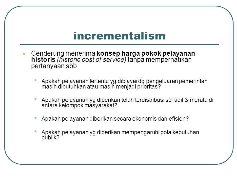 incrementalism Cenderung menerima konsep harga pokok pelayanan historis (historic cost of service) tanpa memperhatikan pertanyaan sbb Apakah pelayanan