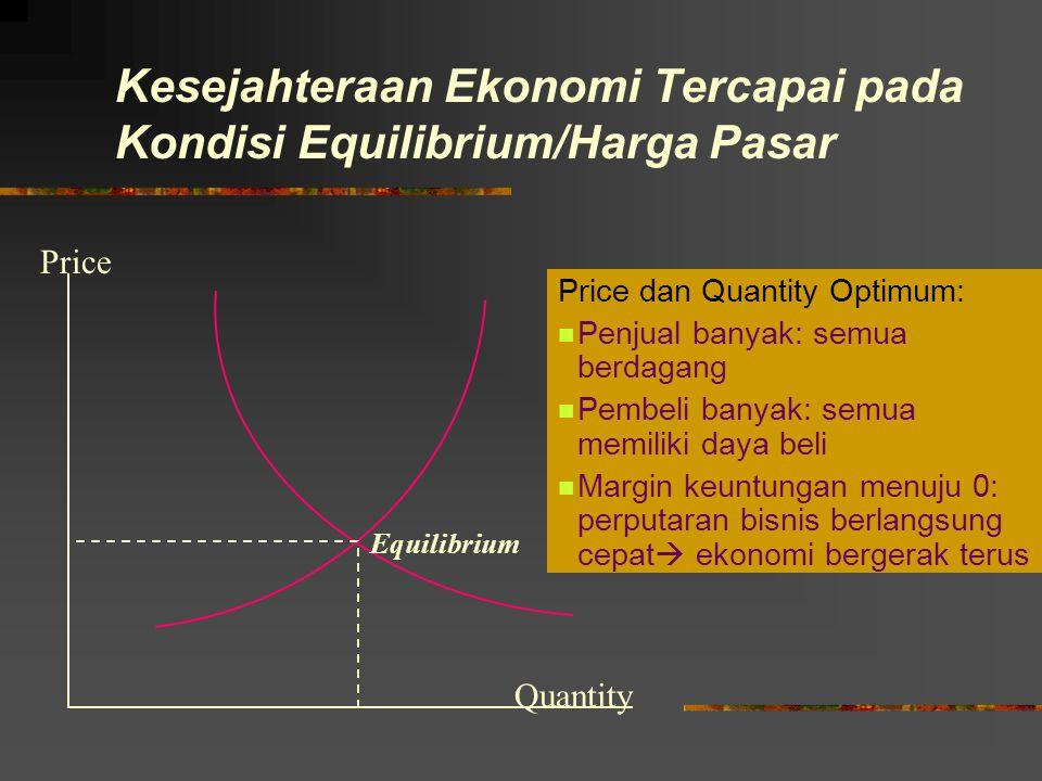 Kesejahteraan Ekonomi Tercapai pada Kondisi Equilibrium/Harga Pasar Price Quantity Equilibrium Price dan Quantity Optimum: Penjual banyak: semua berda