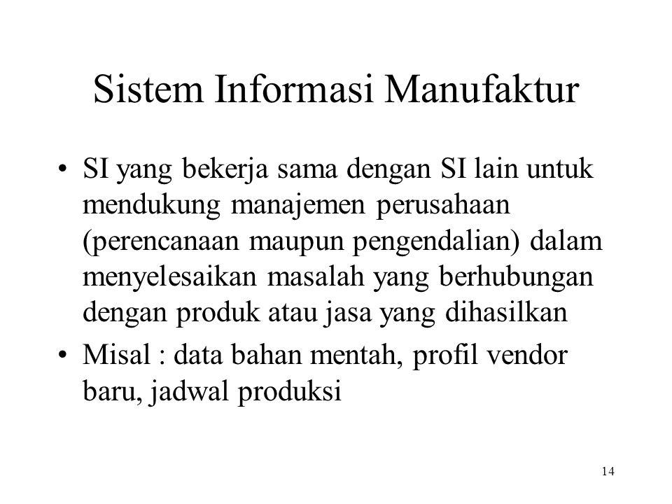 14 Sistem Informasi Manufaktur SI yang bekerja sama dengan SI lain untuk mendukung manajemen perusahaan (perencanaan maupun pengendalian) dalam menyel
