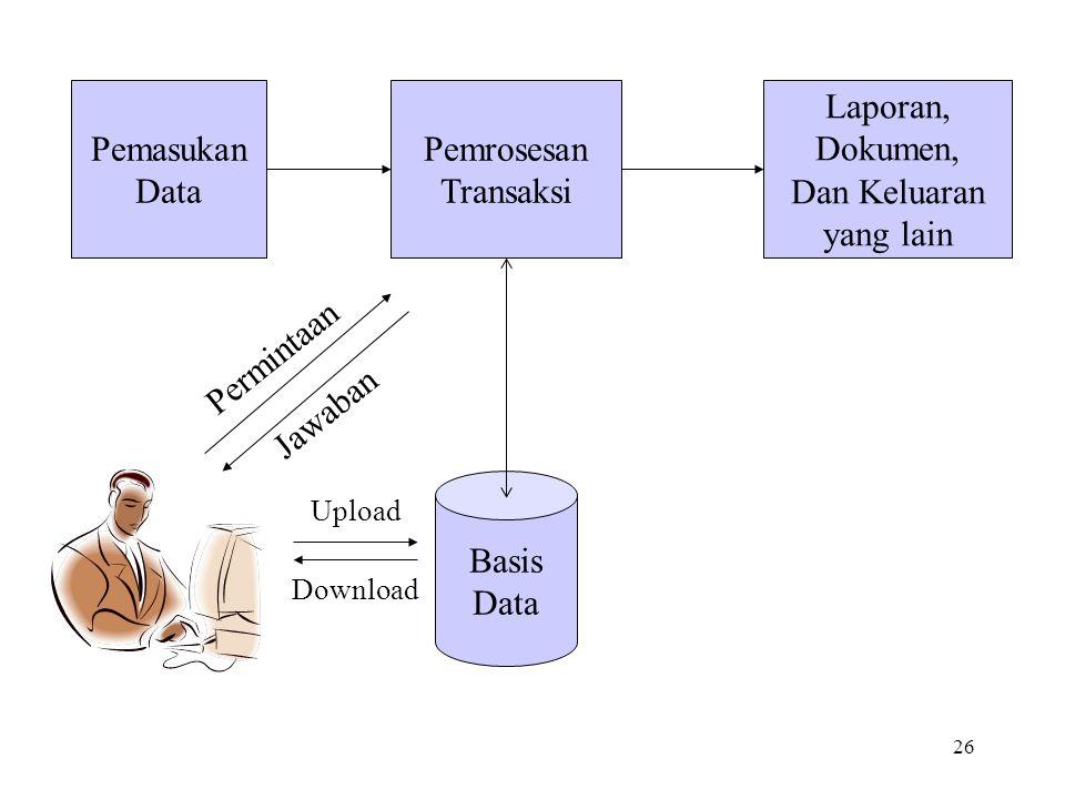 26 Pemasukan Data Pemrosesan Transaksi Laporan, Dokumen, Dan Keluaran yang lain Basis Data Upload Download Permintaan Jawaban