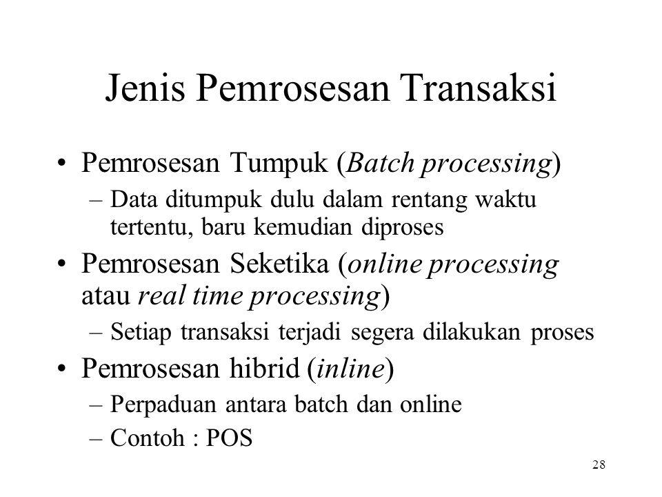 28 Jenis Pemrosesan Transaksi Pemrosesan Tumpuk (Batch processing) –Data ditumpuk dulu dalam rentang waktu tertentu, baru kemudian diproses Pemrosesan