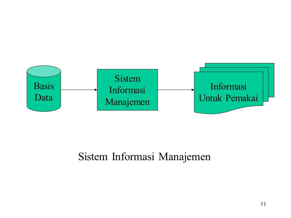 31 Basis Data Sistem Informasi Manajemen Informasi Untuk Pemakai Sistem Informasi Manajemen
