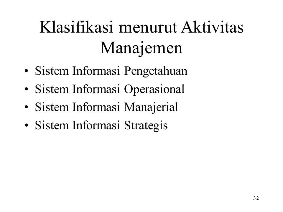 32 Klasifikasi menurut Aktivitas Manajemen Sistem Informasi Pengetahuan Sistem Informasi Operasional Sistem Informasi Manajerial Sistem Informasi Stra