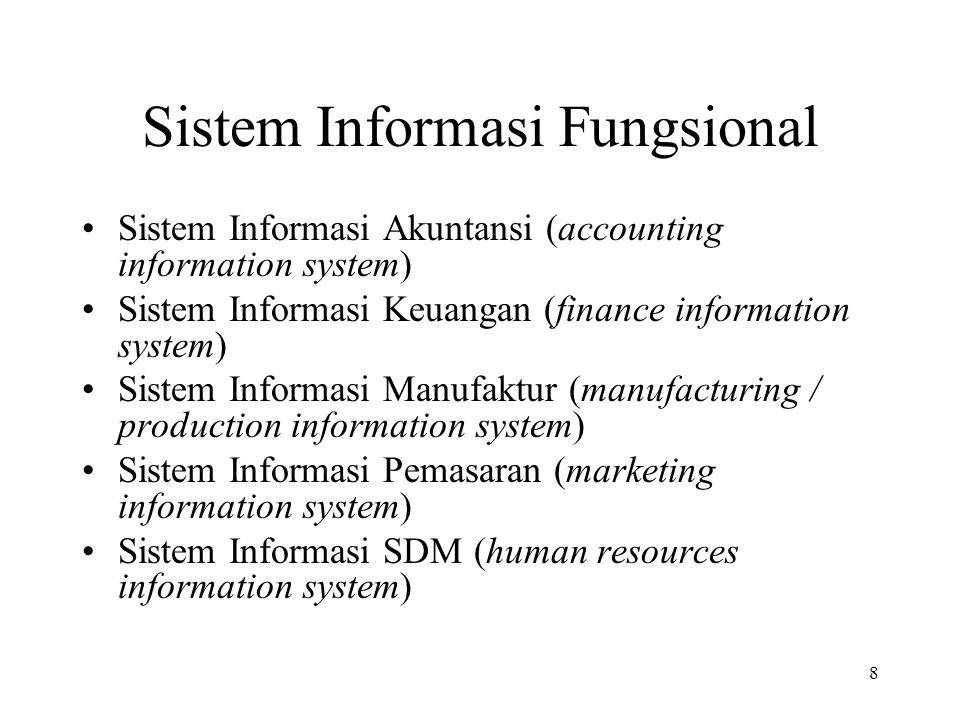 8 Sistem Informasi Fungsional Sistem Informasi Akuntansi (accounting information system) Sistem Informasi Keuangan (finance information system) Sistem