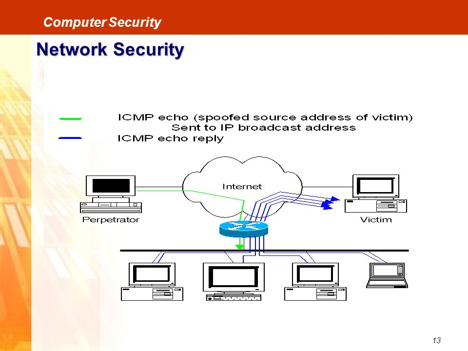 13 Computer Security Network Security