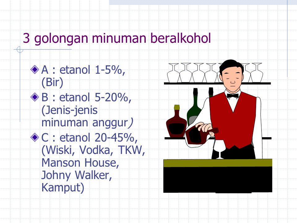ZAT ADIKTIF LAIN  bahan/zat yang berpengaruh psikoaktif selain yang disebut Narkotika dan Psikotropika, meliputi: Alkohol Keppres No.