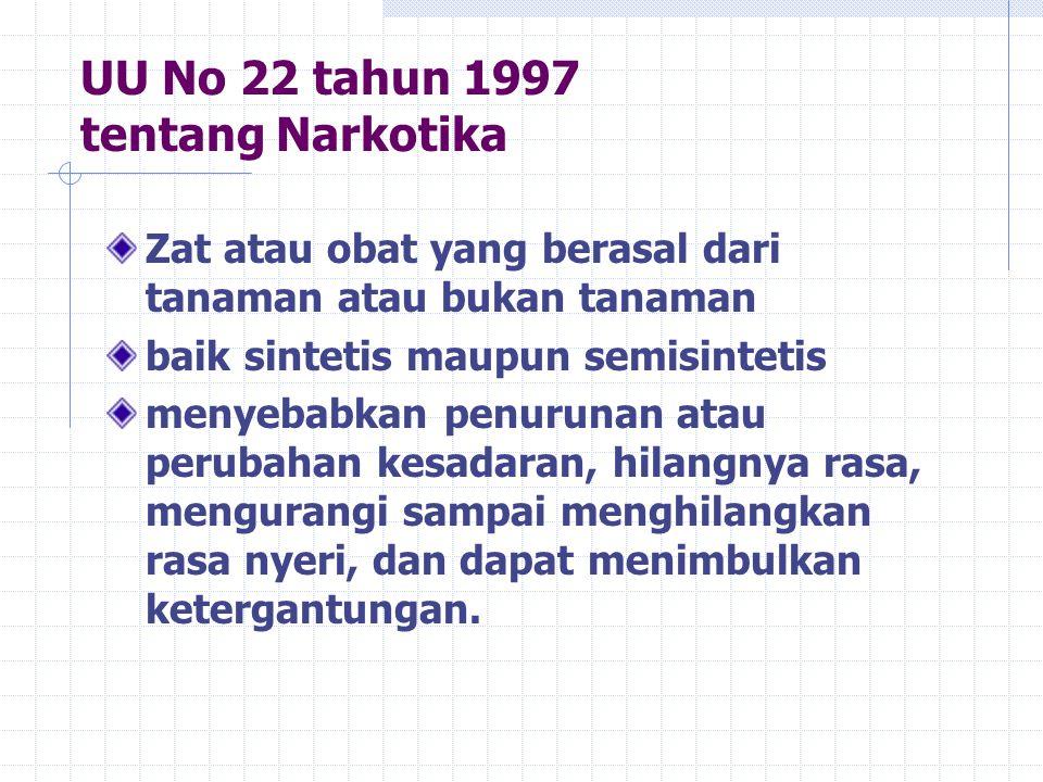 Jenis NAPZA dibagi berdasarkan  Undang-Undang  Efeknya terhadap Susunan Syaraf Pusat  Yang terdapat di masyarakat serta akibat pemakaiannya  Penggunaan dalam Bidang Medik