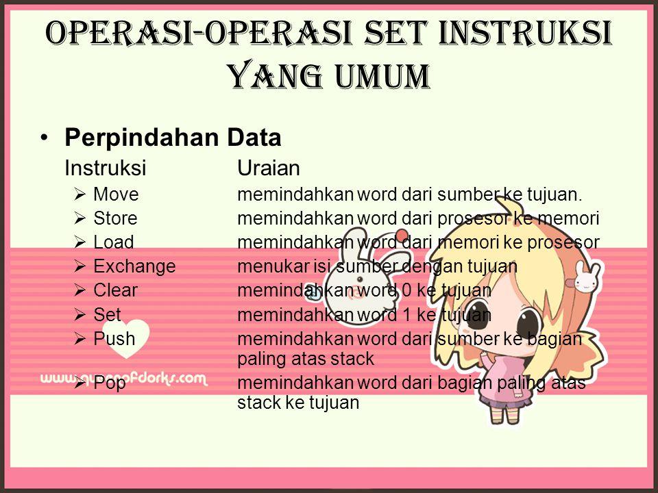 Operasi-Operasi Set Instruksi yang Umum Perpindahan Data InstruksiUraian  Movememindahkan word dari sumber ke tujuan.  Storememindahkan word dari pr