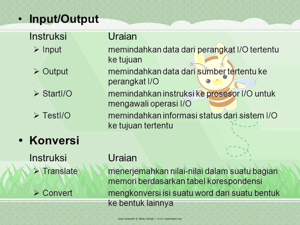 Input/Output InstruksiUraian IInputmemindahkan data dari perangkat I/O tertentu ke tujuan OOutputmemindahkan data dari sumber tertentu ke perangka