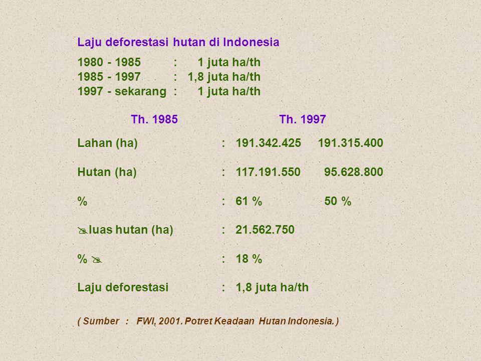 Laju deforestasi hutan di Indonesia 1980 - 1985: 1 juta ha/th 1985 - 1997: 1,8 juta ha/th 1997 - sekarang: 1 juta ha/th Th. 1985 Lahan (ha) : 191.342.