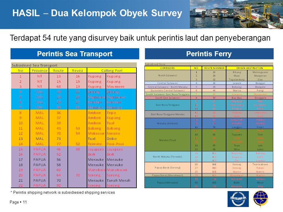 Pengorganisasian Survey Sulawesi: 11 rute terdiri dari 4 rute perintis laut dan 7 rute penyeberangan.