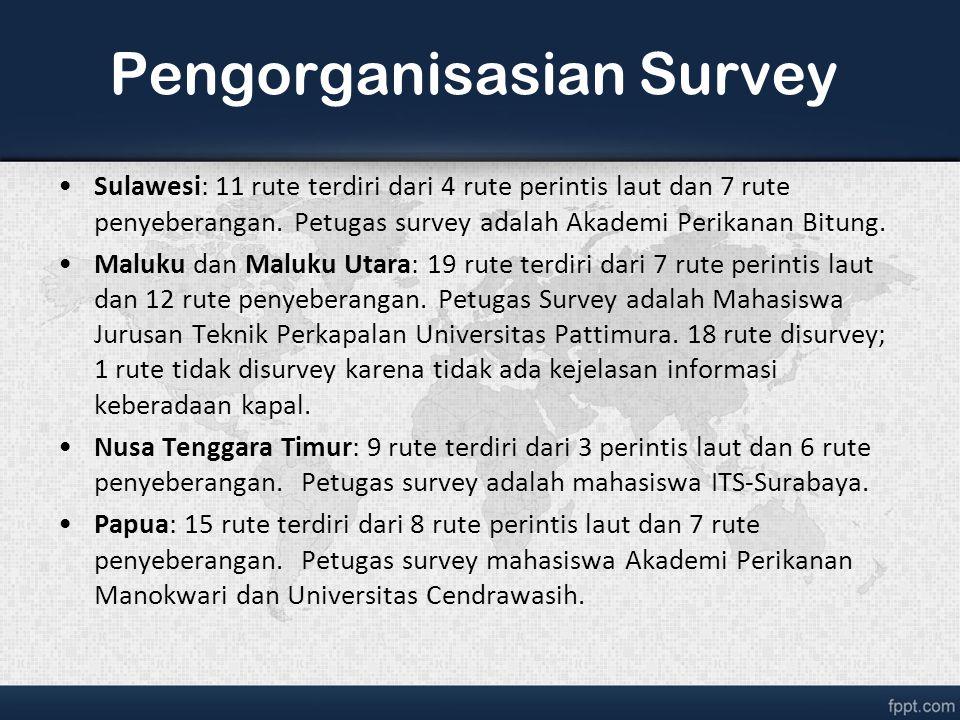 Page  13 Hasil survey Bagian Kedua