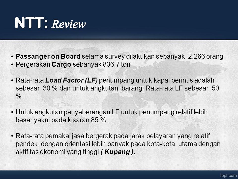 Passanger on Board selama survey dilakukan sebanyak 3.336 orang Pergerakan Cargo sebanyak 519,5 ton Rata-rata Load Factor (LF) penumpang untuk kapal perintis adalah sebesar 60 % dan untuk angkutan barang Rata-rata LF sebesar 20 % Untuk angkutan penyeberangan LF untuk penumpang < 25 %.