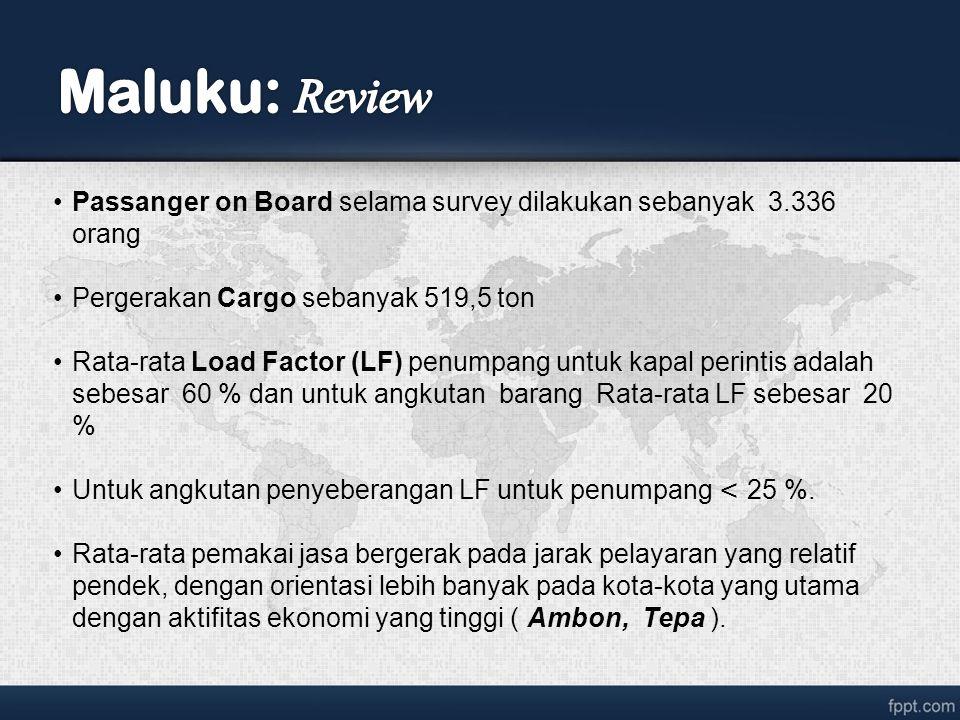 Passanger on Board selama survey dilakukan sebanyak 1.756 orang Pergerakan Cargo relatif rendah yang didominasi oleh barang-barang kebutuhan sehari-hari ( sembako ) dan barang dagangan.