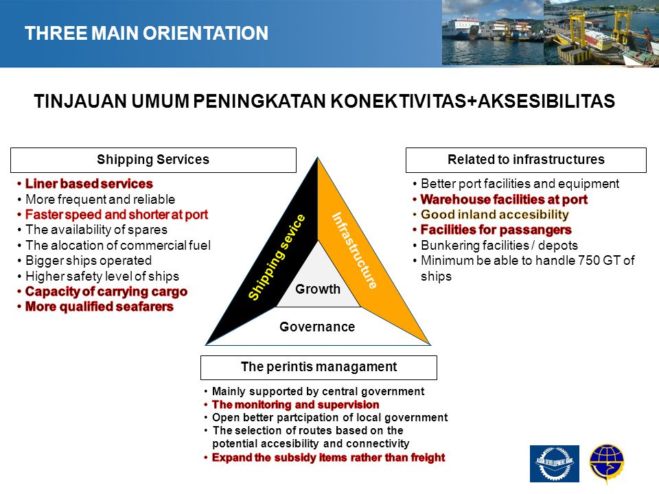 TINJAUAN UMUM PROBLEMATIKA ANGKUTAN PERINTIS THREE MAIN ORIENTATION The perintis managament Shipping Services Growth Governance Infrastructure Shipping sevice services Related to infrastructures TINJAUAN UMUM PENINGKATAN KONEKTIVITAS+AKSESIBILITAS